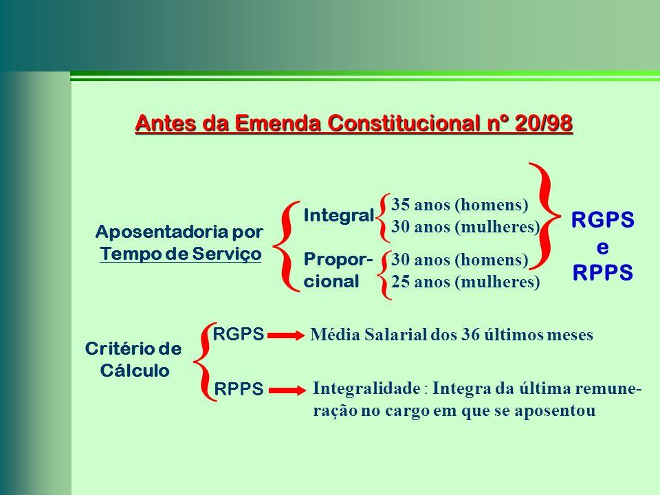 Antes da Emenda Constitucional nº 20/98 } Aposentadoria por Tempo de Serviço Integral Propor- cional { 35 anos (homens) 30 anos (mulheres) 30 anos (ho