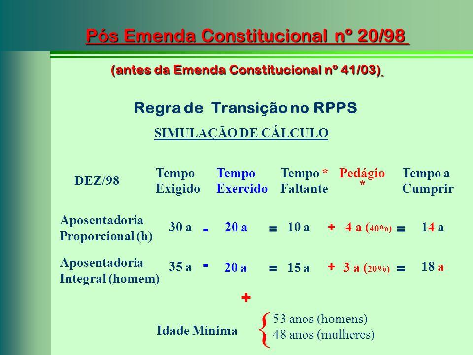 Pós Emenda Constitucional nº 20/98 (antes da Emenda Constitucional nº 41/03) Regra de Transição no RPPS 53 anos (homens) 48 anos (mulheres) { Idade Mí