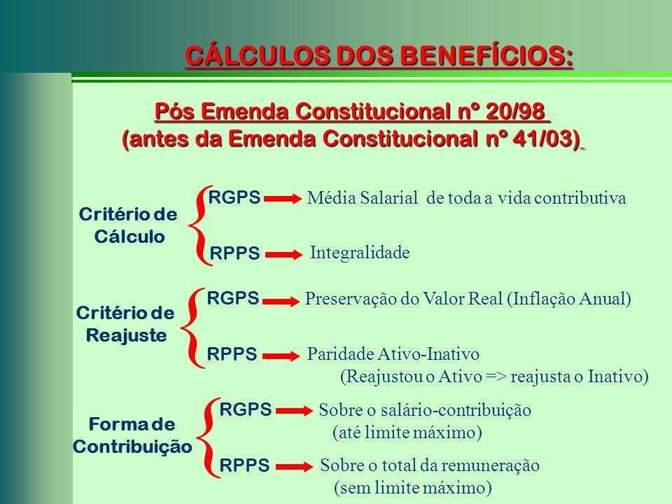 Pós Emenda Constitucional nº 20/98 (antes da Emenda Constitucional nº 41/03) Critério de Cálculo RGPS RPPS { Média Salarial de toda a vida contributiv