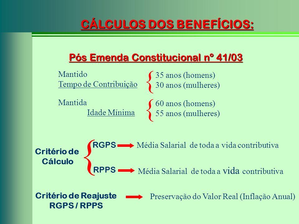 Pós Emenda Constitucional nº 41/03 Mantido Tempo de Contribuição 35 anos (homens) 30 anos (mulheres) { 60 anos (homens) 55 anos (mulheres) { Mantida I