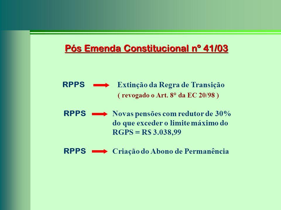 Pós Emenda Constitucional nº 41/03 RPPS Novas pensões com redutor de 30% do que exceder o limite máximo do RGPS = R$ 3.038,99 RPPS Extinção da Regra d
