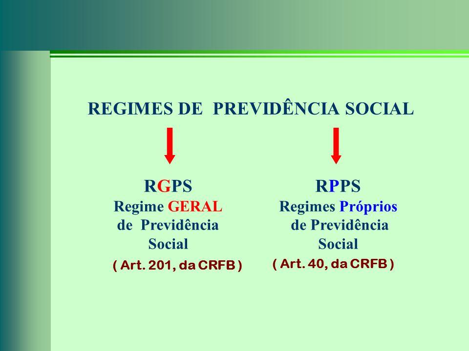 REGIMES DE PREVIDÊNCIA SOCIAL RGPS Regime GERAL de Previdência Social ( Art. 201, da CRFB ) RPPS Regimes Próprios de Previdência Social ( Art. 40, da