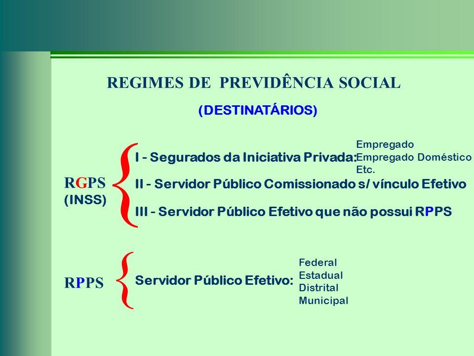 REGIMES DE PREVIDÊNCIA SOCIAL { RGPS I - Segurados da Iniciativa Privada: II - Servidor Público Comissionado s/ vínculo Efetivo III - Servidor Público
