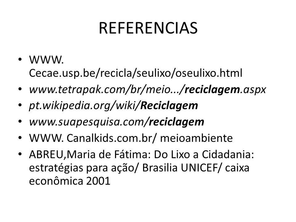 REFERENCIAS WWW. Cecae.usp.be/recicla/seulixo/oseulixo.html www.tetrapak.com/br/meio.../reciclagem.aspx pt.wikipedia.org/wiki/Reciclagem www.suapesqui