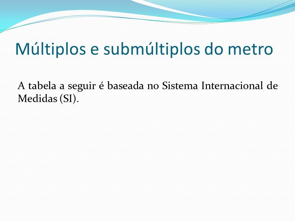 Múltiplos e submúltiplos do metro A tabela a seguir é baseada no Sistema Internacional de Medidas (SI).