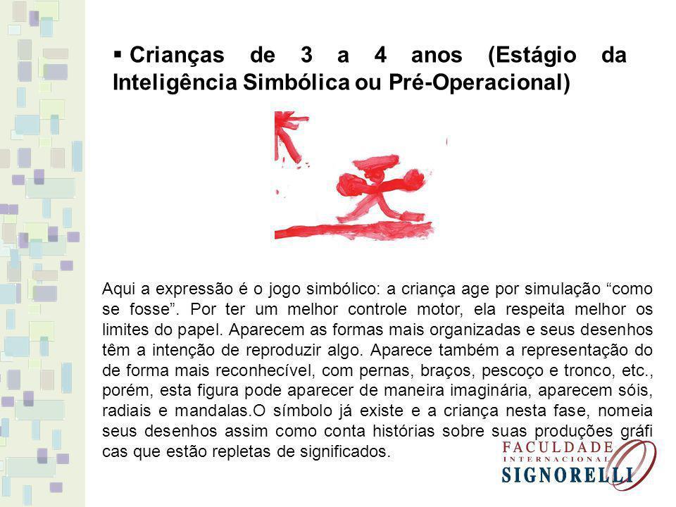 Crianças de 3 a 4 anos (Estágio da Inteligência Simbólica ou Pré-Operacional) Aqui a expressão é o jogo simbólico: a criança age por simulação como se fosse.