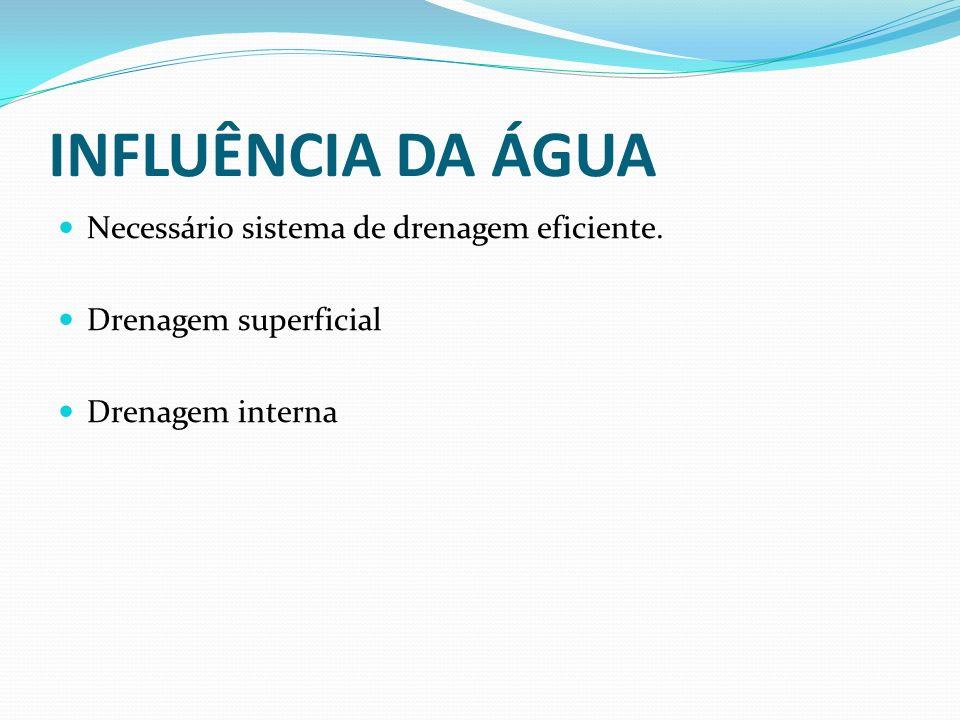 INFLUÊNCIA DA ÁGUA Necessário sistema de drenagem eficiente. Drenagem superficial Drenagem interna