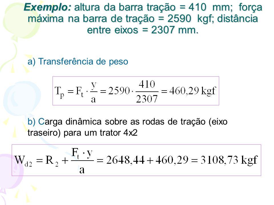 Exemplo: altura da barra tração = 410 mm; força máxima na barra de tração = 2590 kgf; distância entre eixos = 2307 mm. a) Transferência de peso b) Car
