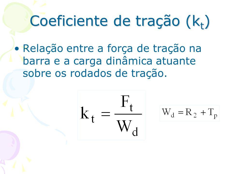 Coeficiente de tração (k t ) Relação entre a força de tração na barra e a carga dinâmica atuante sobre os rodados de tração.
