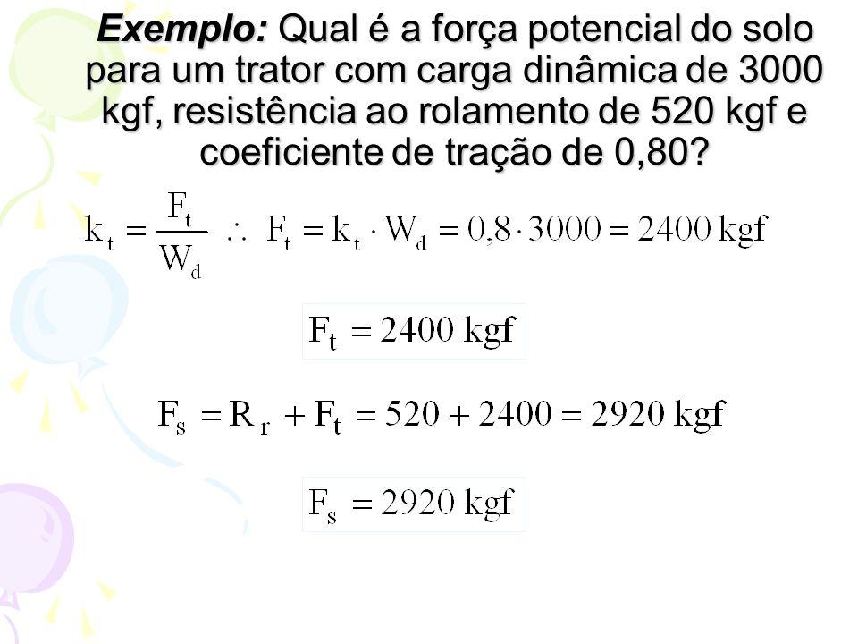 Exemplo: Qual é a força potencial do solo para um trator com carga dinâmica de 3000 kgf, resistência ao rolamento de 520 kgf e coeficiente de tração de 0,80?