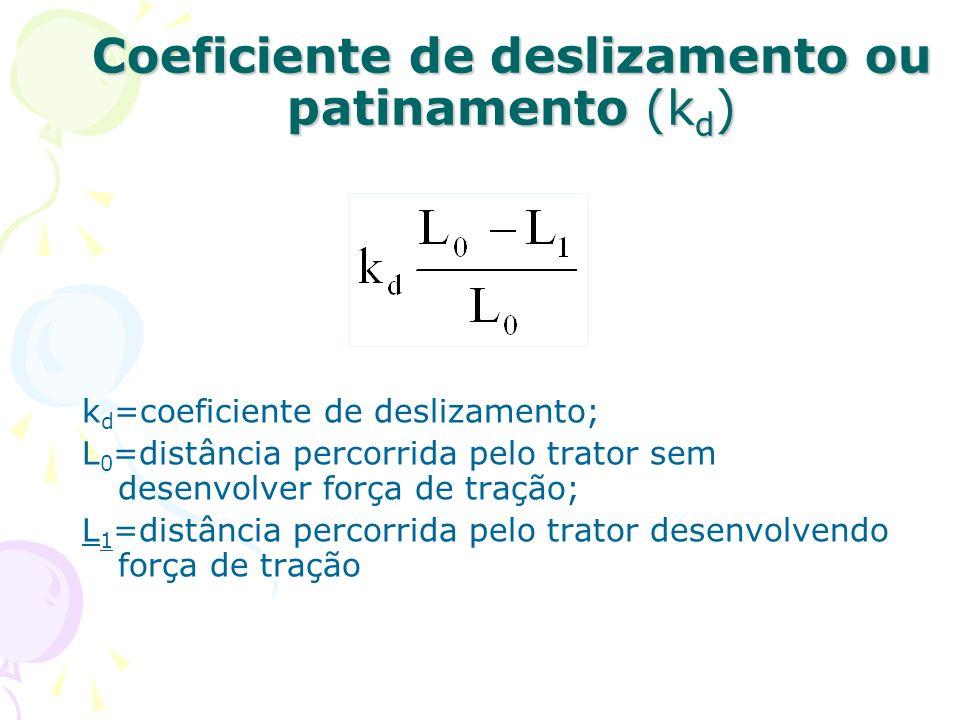 Coeficiente de deslizamento ou patinamento (k d ) k d =coeficiente de deslizamento; L 0 =distância percorrida pelo trator sem desenvolver força de tração; L 1 =distância percorrida pelo trator desenvolvendo força de tração