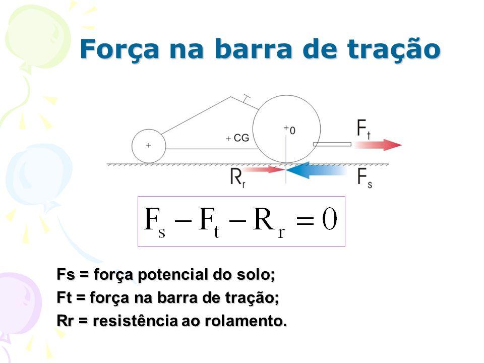 Fs = força potencial do solo; Ft = força na barra de tração; Rr = resistência ao rolamento.