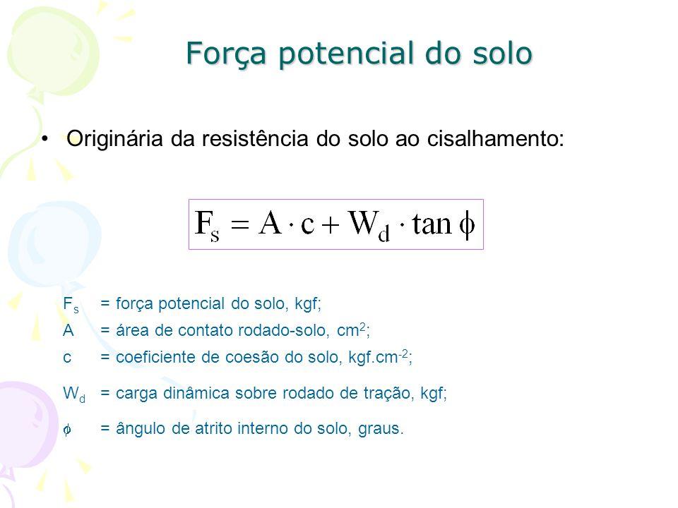 Força potencial do solo Originária da resistência do solo ao cisalhamento: FsFs =força potencial do solo, kgf; A=área de contato rodado-solo, cm 2 ; c