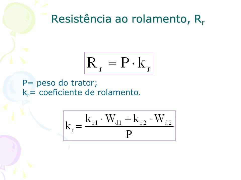 Resistência ao rolamento, R r P= peso do trator; k r = coeficiente de rolamento.