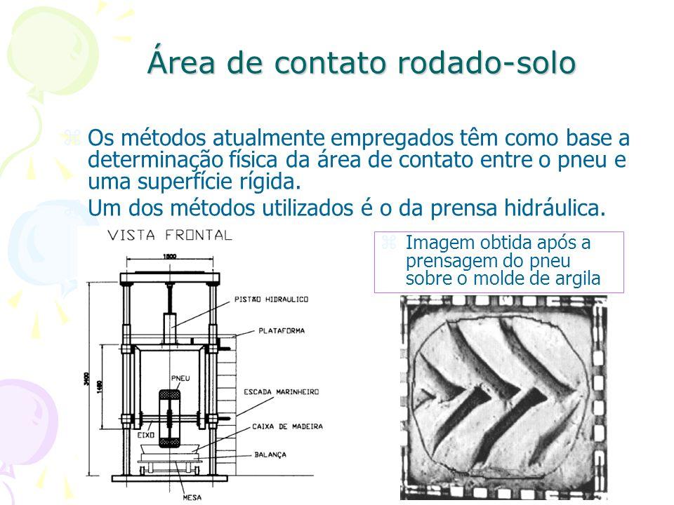 Área de contato rodado-solo z Os métodos atualmente empregados têm como base a determinação física da área de contato entre o pneu e uma superfície rí