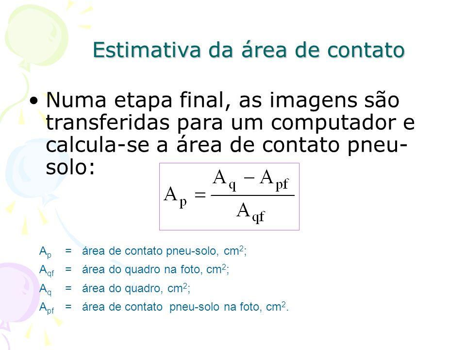 Estimativa da área de contato Numa etapa final, as imagens são transferidas para um computador e calcula-se a área de contato pneu- solo: ApAp =área de contato pneu-solo, cm 2 ; A qf =área do quadro na foto, cm 2 ; AqAq =área do quadro, cm 2 ; A pf =área de contato pneu-solo na foto, cm 2.