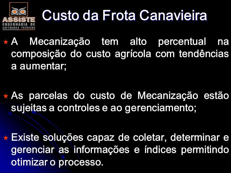Participação Percentual da Mecanização no Custo Agrícola