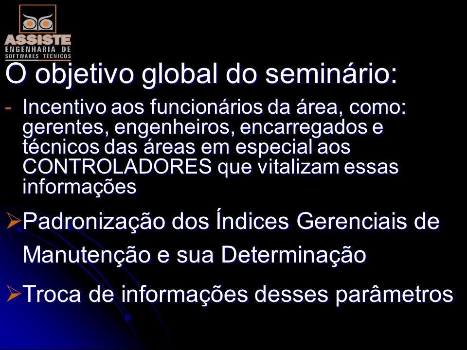 2º. Seminário de Manutenção e Mecanização - Nordeste REDUÇÃO DE CUSTOS PELO GERENCIAMENTO DA FROTA 08 de Março de 2007