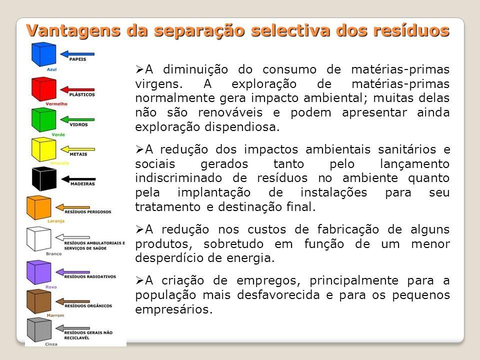 Vantagens da separação selectiva dos resíduos A diminuição do consumo de matérias-primas virgens. A exploração de matérias-primas normalmente gera imp