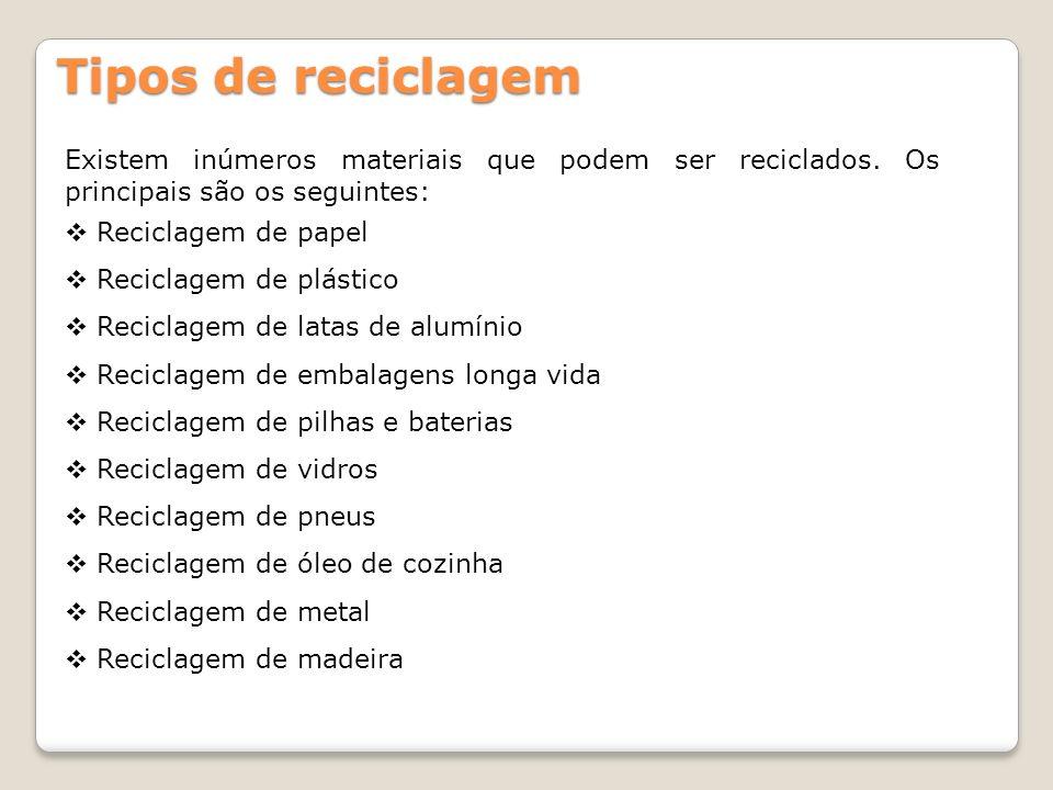 Existem inúmeros materiais que podem ser reciclados. Os principais são os seguintes: Reciclagem de papel Reciclagem de plástico Reciclagem de latas de