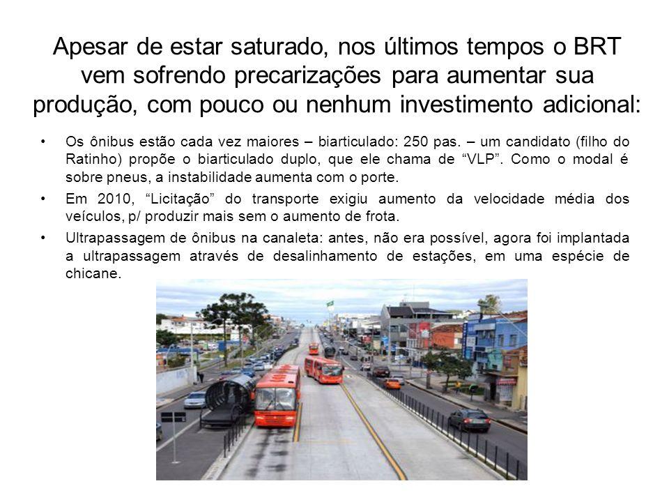 Apesar de estar saturado, nos últimos tempos o BRT vem sofrendo precarizações para aumentar sua produção, com pouco ou nenhum investimento adicional: Os ônibus estão cada vez maiores – biarticulado: 250 pas.