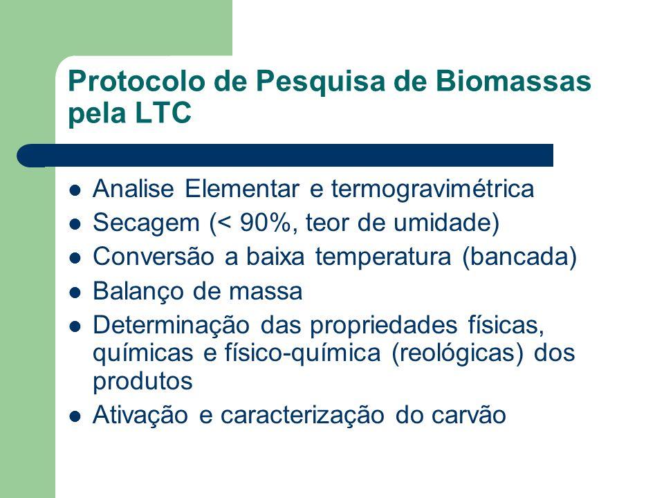 Protocolo de Pesquisa de Biomassas pela LTC Analise Elementar e termogravimétrica Secagem (< 90%, teor de umidade) Conversão a baixa temperatura (banc