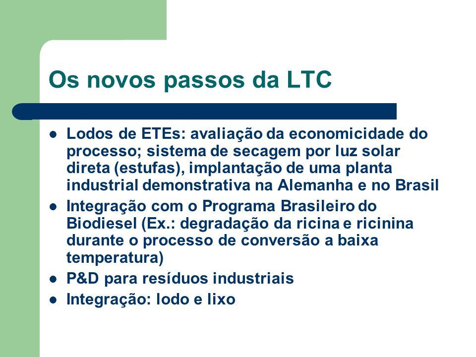 Os novos passos da LTC Lodos de ETEs: avaliação da economicidade do processo; sistema de secagem por luz solar direta (estufas), implantação de uma pl