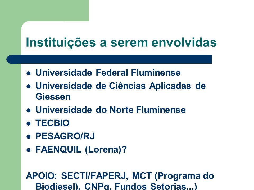 Instituições a serem envolvidas Universidade Federal Fluminense Universidade de Ciências Aplicadas de Giessen Universidade do Norte Fluminense TECBIO