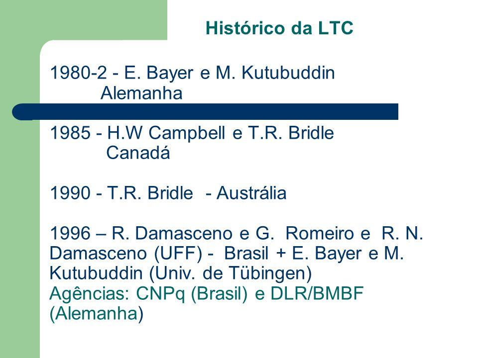 Grupos/Subgrupos da LTC no Brasil desde 1996 UFF (Prof.