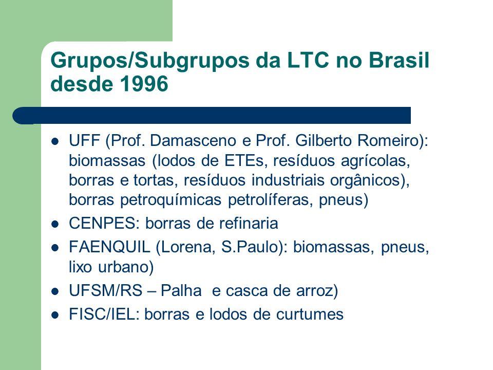 Grupos/Subgrupos da LTC no Brasil desde 1996 UFF (Prof. Damasceno e Prof. Gilberto Romeiro): biomassas (lodos de ETEs, resíduos agrícolas, borras e to