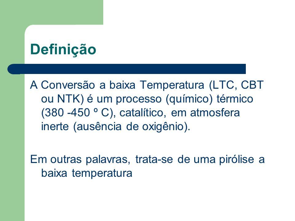 Definição A Conversão a baixa Temperatura (LTC, CBT ou NTK) é um processo (químico) térmico (380 -450 º C), catalítico, em atmosfera inerte (ausência