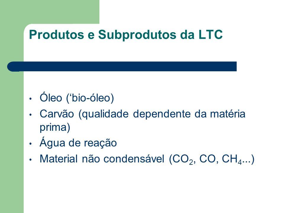 Produtos e Subprodutos da LTC Óleo (bio-óleo) Carvão (qualidade dependente da matéria prima) Água de reação Material não condensável (CO 2, CO, CH 4..