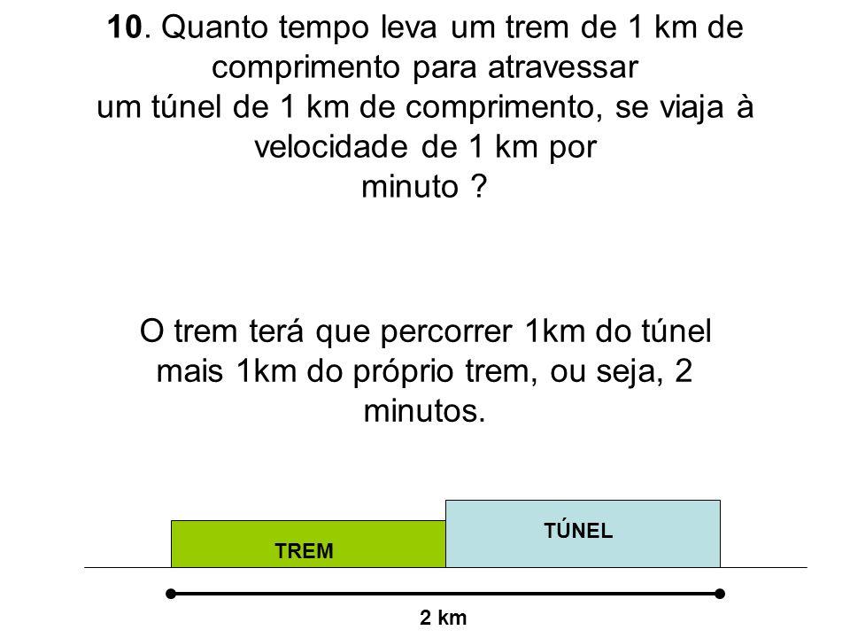 10. Quanto tempo leva um trem de 1 km de comprimento para atravessar um túnel de 1 km de comprimento, se viaja à velocidade de 1 km por minuto ? O tre