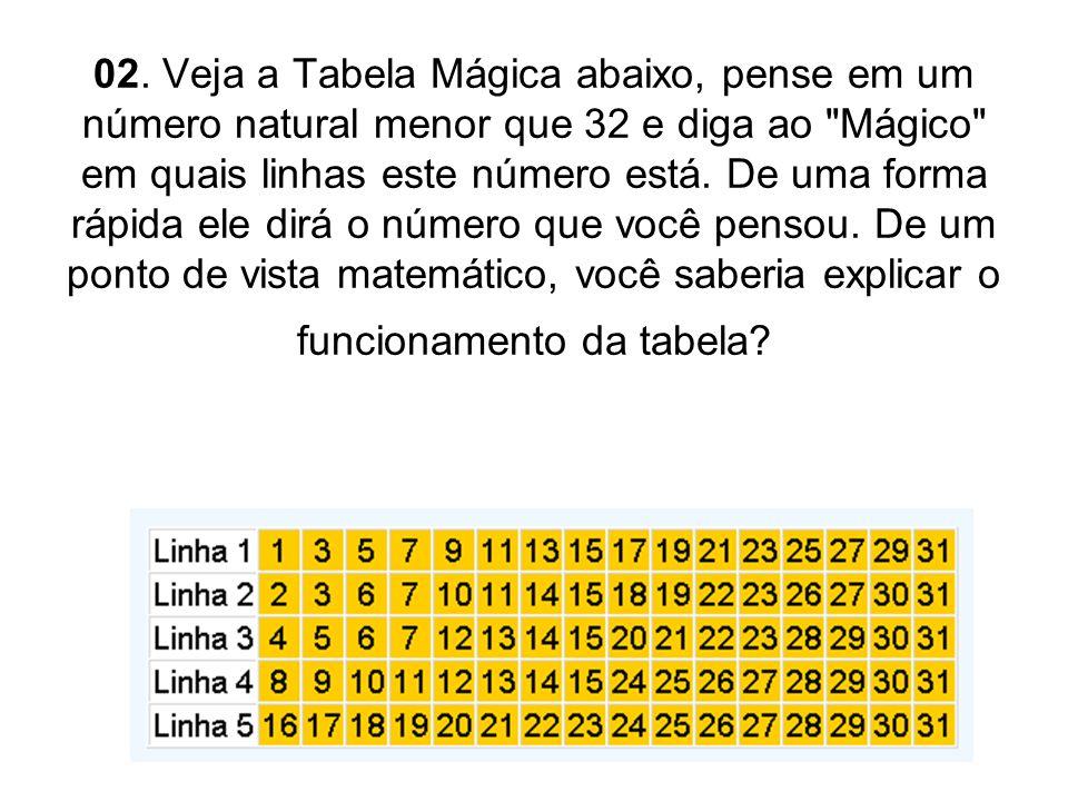 02. Veja a Tabela Mágica abaixo, pense em um número natural menor que 32 e diga ao