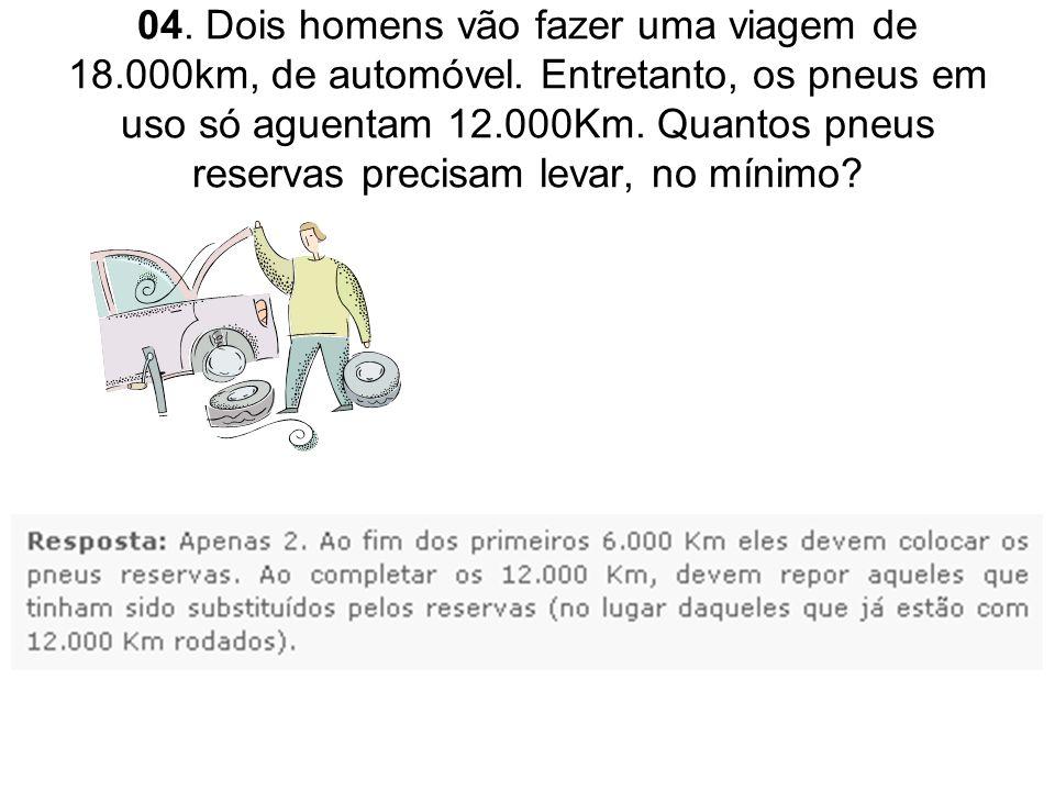 04. Dois homens vão fazer uma viagem de 18.000km, de automóvel. Entretanto, os pneus em uso só aguentam 12.000Km. Quantos pneus reservas precisam leva