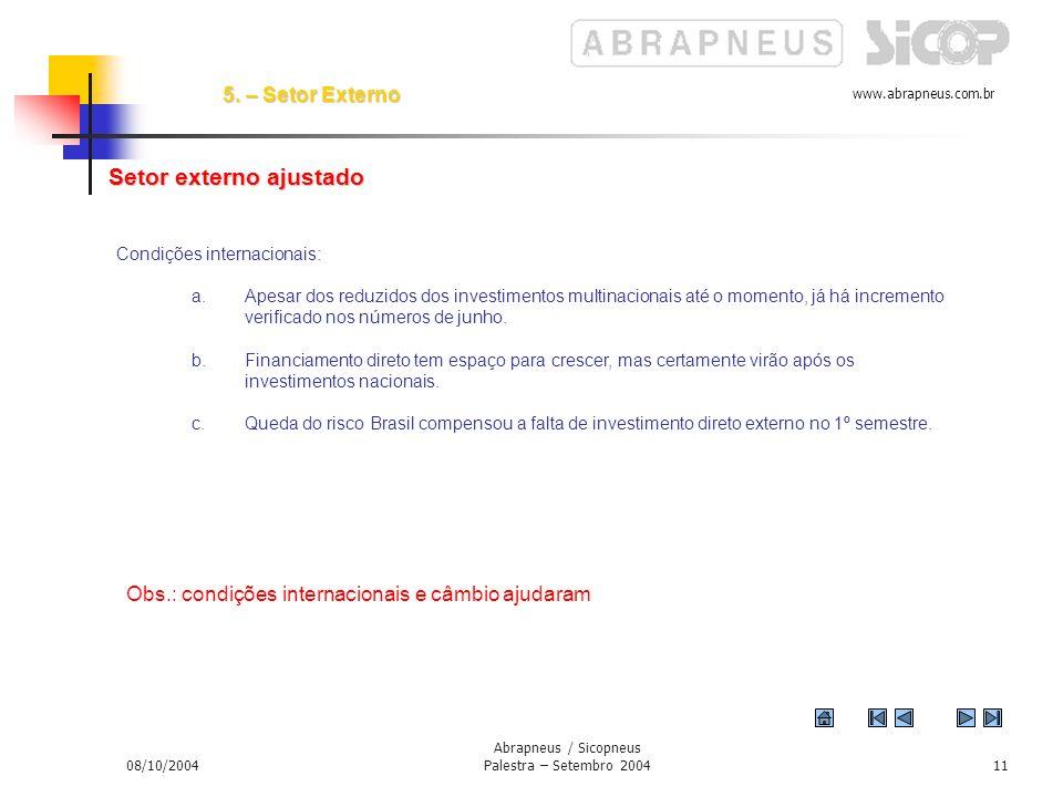 www.abrapneus.com.br 08/10/2004 Abrapneus / Sicopneus Palestra – Setembro 200410 4. – Setor Público Evolução da dívida pública (%)