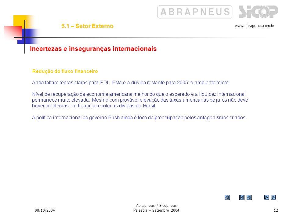 www.abrapneus.com.br 08/10/2004 Abrapneus / Sicopneus Palestra – Setembro 200411 Condições internacionais: a.Apesar dos reduzidos dos investimentos multinacionais até o momento, já há incremento verificado nos números de junho.