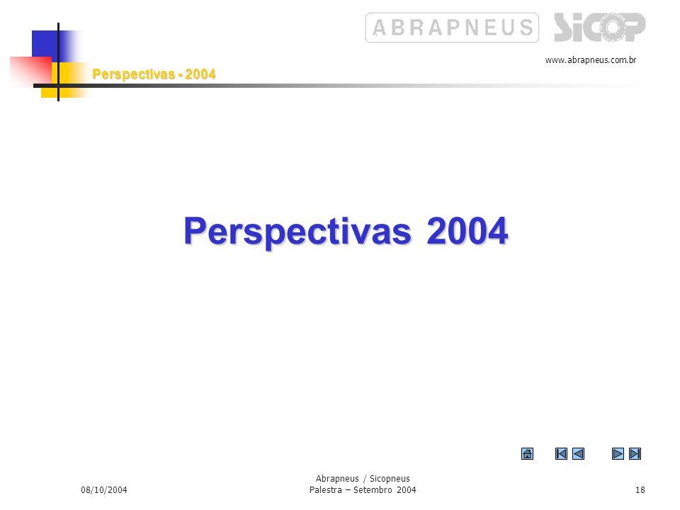 www.abrapneus.com.br 08/10/2004 Abrapneus / Sicopneus Palestra – Setembro 200417 Gráfico – Risco Brasil