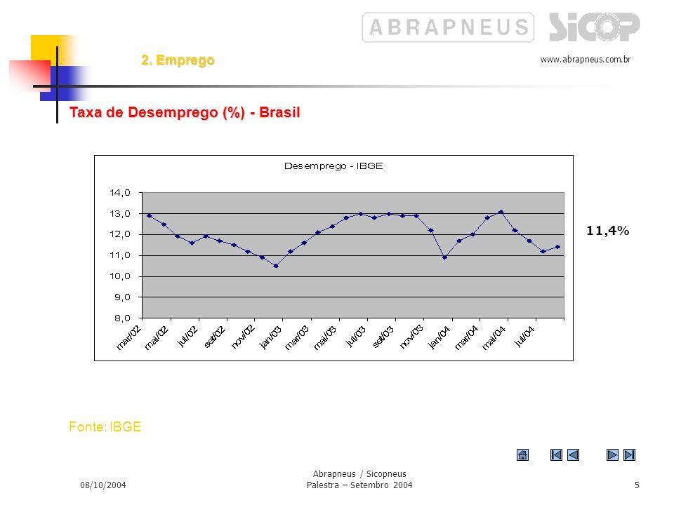 www.abrapneus.com.br 08/10/2004 Abrapneus / Sicopneus Palestra – Setembro 20044 Gráfico – Atividade Econômica Variação Anual do PIB Fonte: IBGE