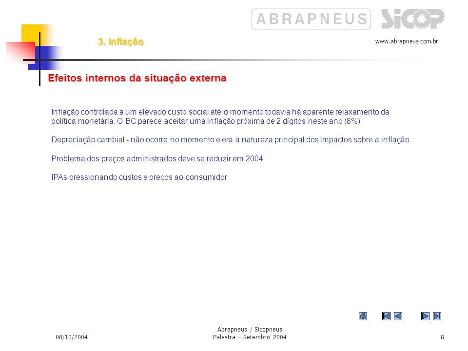 www.abrapneus.com.br 08/10/2004 Abrapneus / Sicopneus Palestra – Setembro 20047 Gráfico Vendas no varejo