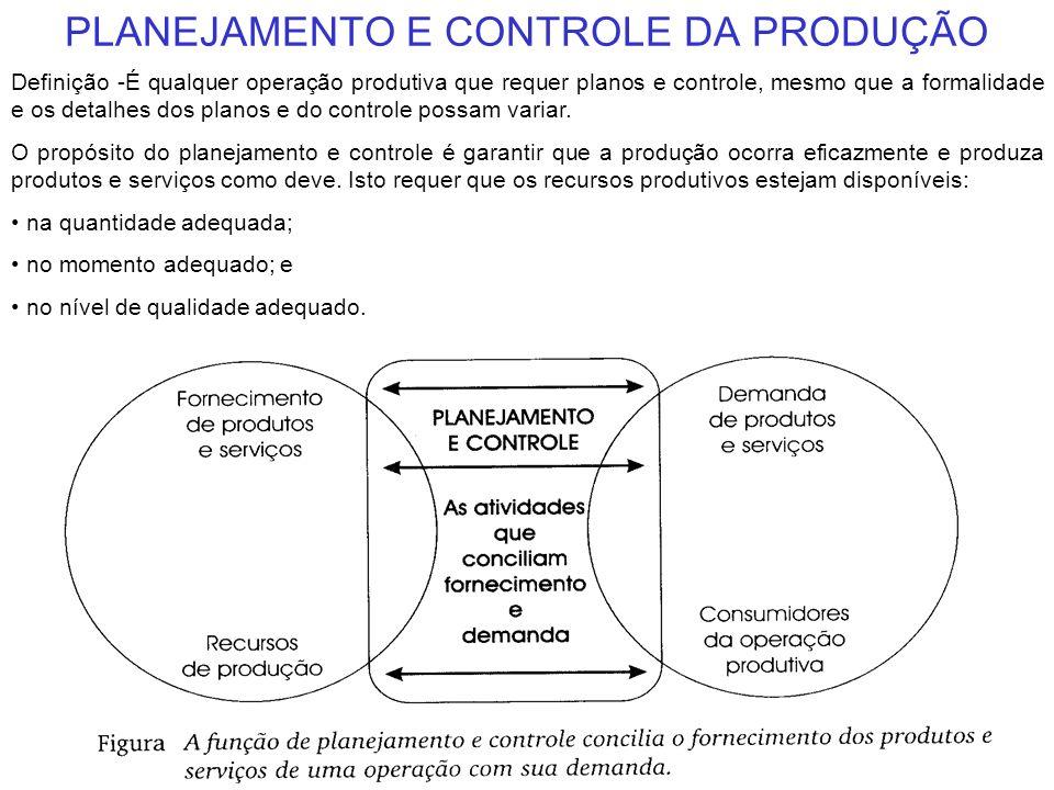 PLANEJAMENTO E CONTROLE DA PRODUÇÃO Definição -É qualquer operação produtiva que requer planos e controle, mesmo que a formalidade e os detalhes dos p