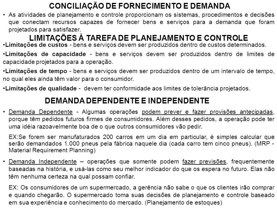 CONCILIAÇÃO DE FORNECIMENTO E DEMANDA As atividades de planejamento e controle proporcionam os sistemas, procedimentos e decisões que conectam recurso