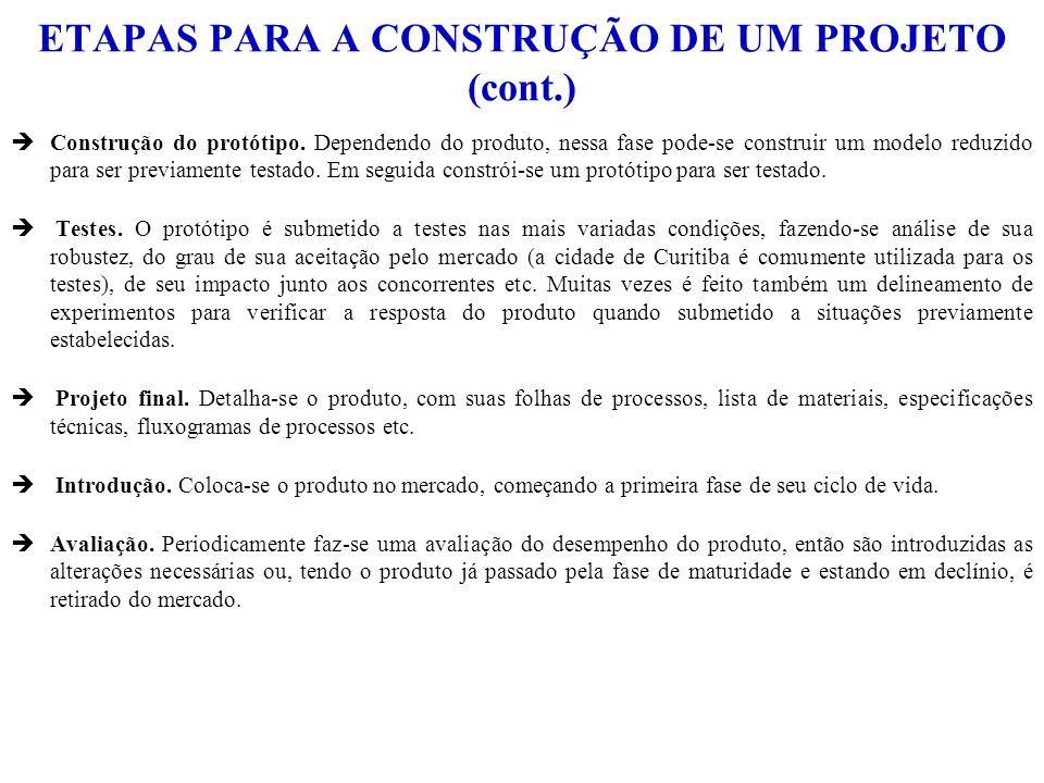 ETAPAS PARA A CONSTRUÇÃO DE UM PROJETO (cont.) èConstrução do protótipo. Dependendo do produto, nessa fase pode-se construir um modelo reduzido para s