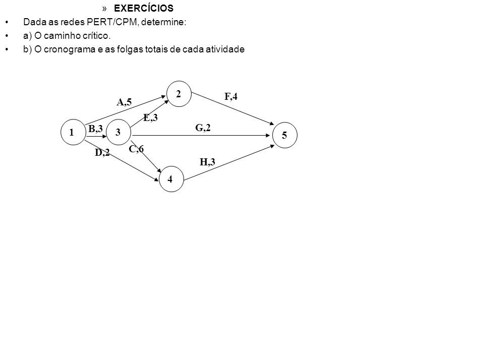 »EXERCÍCIOS Dada as redes PERT/CPM, determine: a) O caminho crítico. b) O cronograma e as folgas totais de cada atividade 1 2 3 5 4 A,5 B,3 E,3 D,2 G,