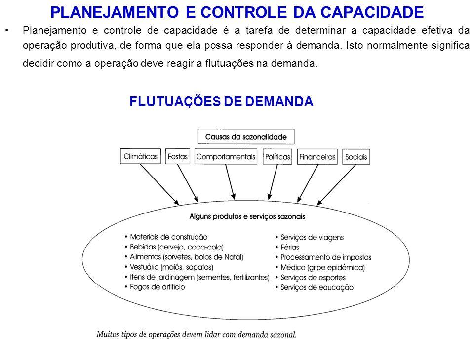 PLANEJAMENTO E CONTROLE DA CAPACIDADE Planejamento e controle de capacidade é a tarefa de determinar a capacidade efetiva da operação produtiva, de fo