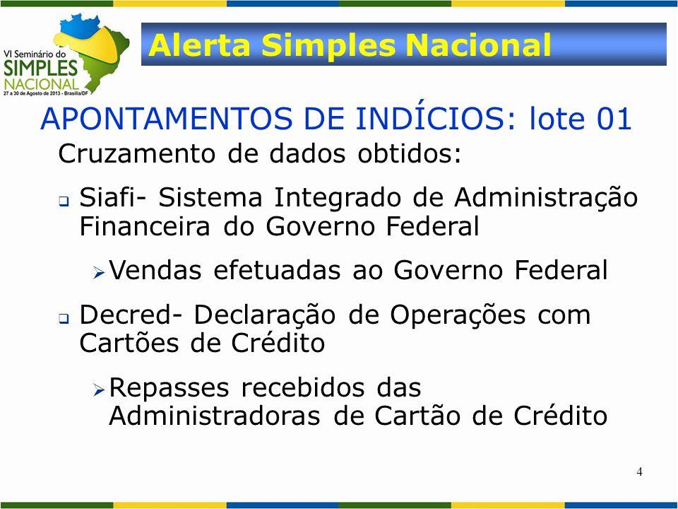 4 APONTAMENTOS DE INDÍCIOS: lote 01 Alerta Simples Nacional Cruzamento de dados obtidos: Siafi- Sistema Integrado de Administração Financeira do Gover