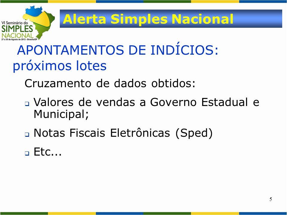 5 APONTAMENTOS DE INDÍCIOS: próximos lotes Alerta Simples Nacional Cruzamento de dados obtidos: Valores de vendas a Governo Estadual e Municipal; Nota