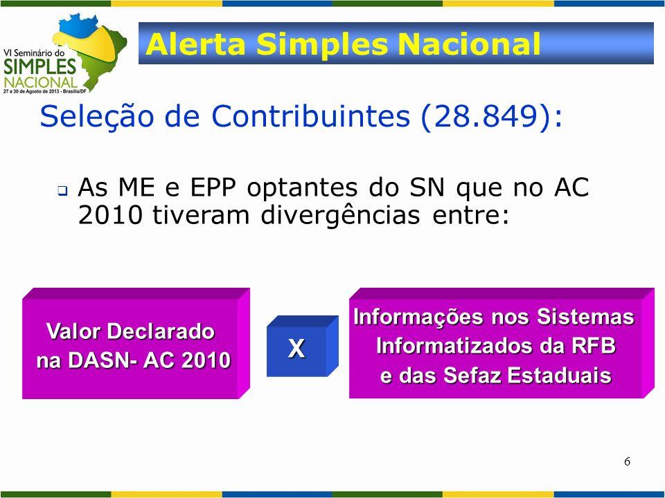 6 Seleção de Contribuintes (28.849): Alerta Simples Nacional As ME e EPP optantes do SN que no AC 2010 tiveram divergências entre: Valor Declarado na
