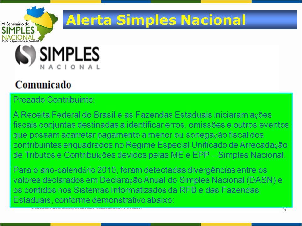 9 Alerta Simples Nacional Prezado Contribuinte: A Receita Federal do Brasil e as Fazendas Estaduais iniciaram a ç ões fiscais conjuntas destinadas a i