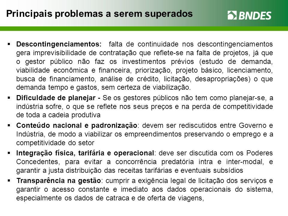 Principais problemas a serem superados Descontingenciamentos: falta de continuidade nos descontingenciamentos gera imprevisibilidade de contratação qu